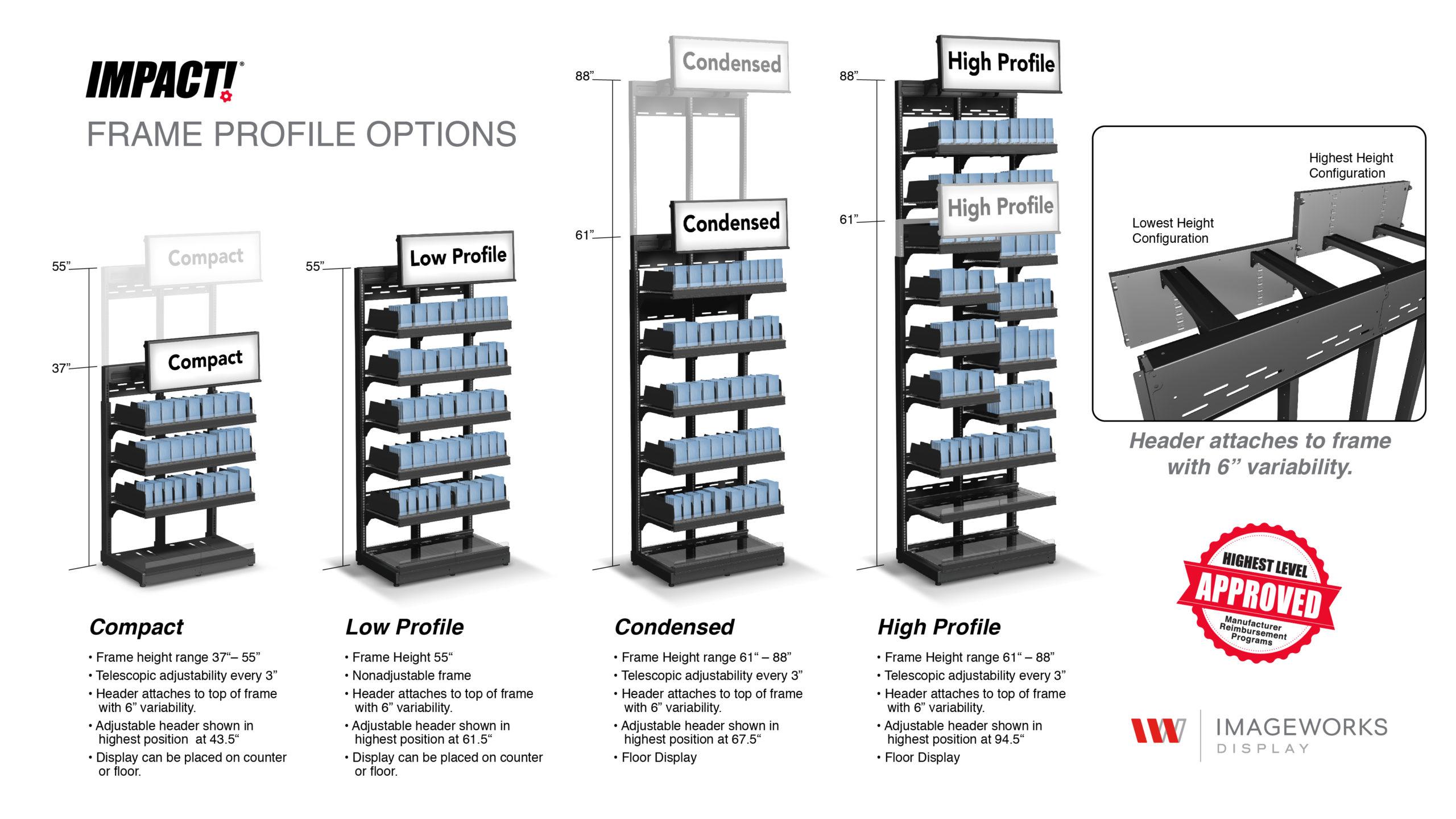 Display Height (Impact) Profile Options