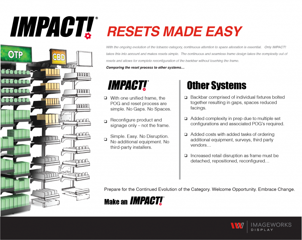 Tobacco Fixture Resets Made Easy Comparison Graphic